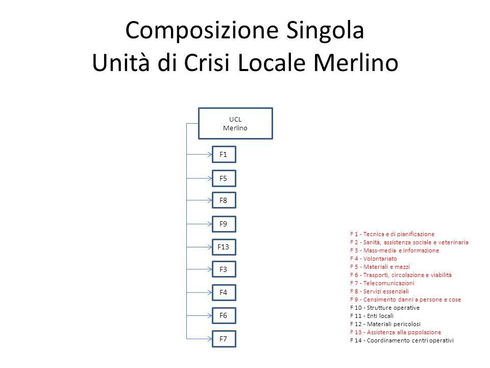 Composizione Singola Unità di Crisi Locale Merlino UCL Merlino F1 F5 F9 F8 F13 F3 F4 F6 F7 F 1 - Tecnica e di pianificazione F 2 - Sanità, assistenza