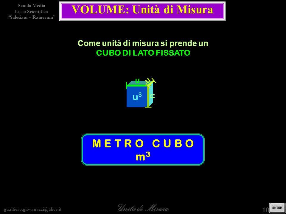 gualtiero.giovanazzi@alice.it Unità di Misura Scuola Media Liceo Scientifico Salesiani – Rainerum 10 / 15 u3u3 VOLUME: Unità di Misura M E T R O C U B