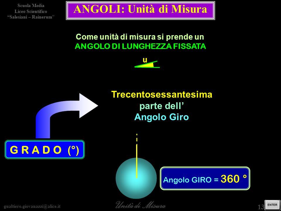 gualtiero.giovanazzi@alice.it Unità di Misura Scuola Media Liceo Scientifico Salesiani – Rainerum 13 / 15 ANGOLI: Unità di Misura G R A D O (°) Trecen