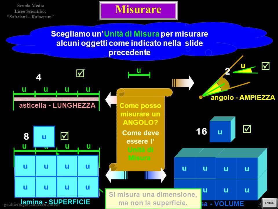 gualtiero.giovanazzi@alice.it Unità di Misura Scuola Media Liceo Scientifico Salesiani – Rainerum 3 / 15 Come posso misurare una SUPERFICIE? Come deve