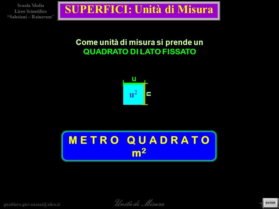 gualtiero.giovanazzi@alice.it Unità di Misura Scuola Media Liceo Scientifico Salesiani – Rainerum 7 / 15 SUPERFICI: Unità di Misura M E T R O Q U A D