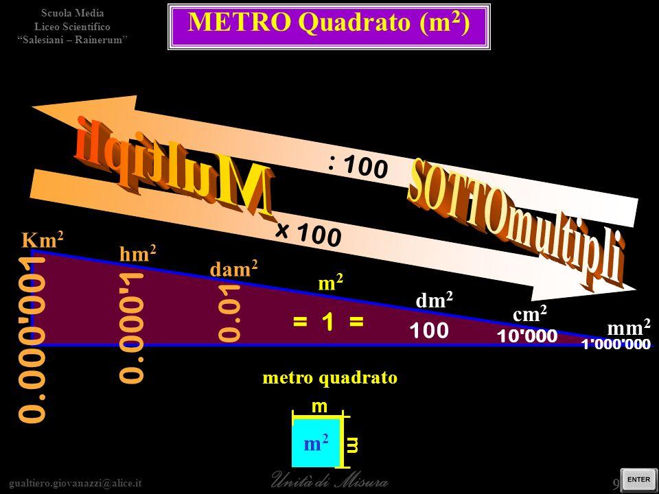 gualtiero.giovanazzi@alice.it Unità di Misura Scuola Media Liceo Scientifico Salesiani – Rainerum 9 / 15 METRO Quadrato (m 2 ) = 1 = 100 10'000 1'000'