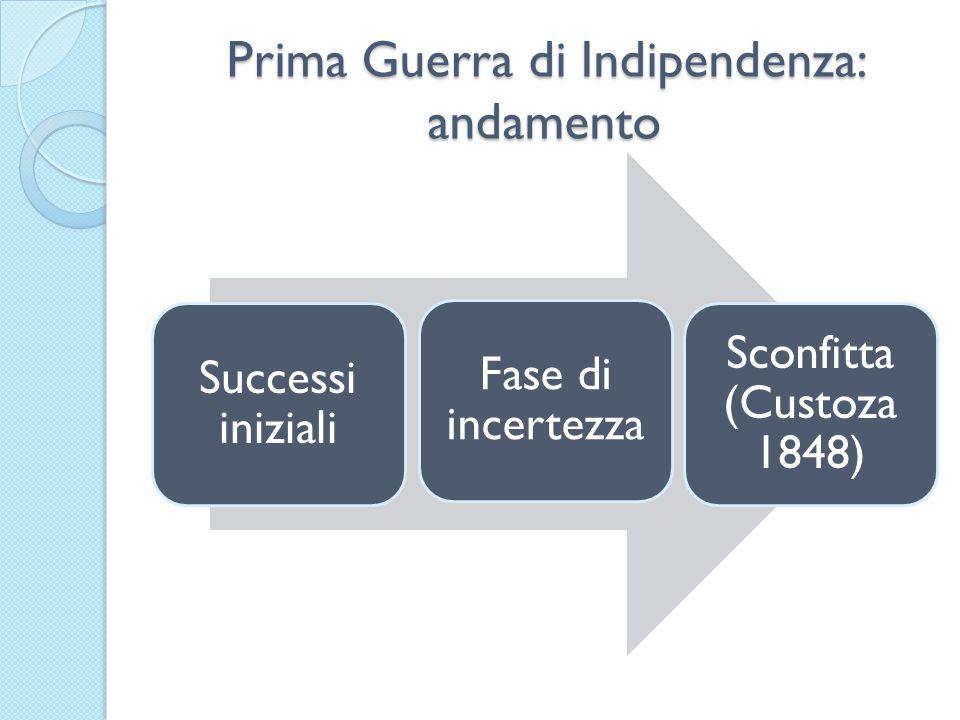 Prima Guerra di Indipendenza: andamento Successi iniziali Fase di incertezza Sconfitta (Custoza 1848)