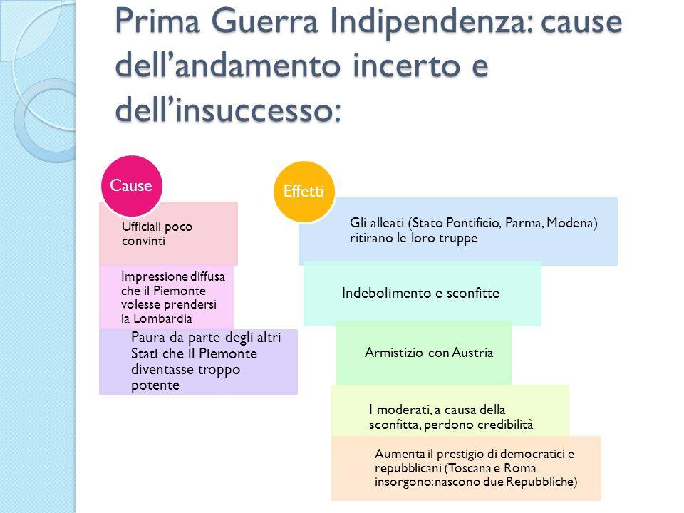 Prima Guerra Indipendenza: cause dellandamento incerto e dellinsuccesso: Ufficiali poco convinti Impressione diffusa che il Piemonte volesse prendersi