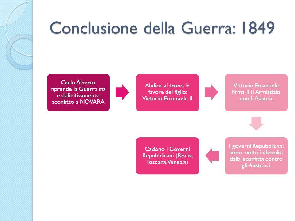 Conclusione della Guerra: 1849 Carlo Alberto riprende la Guerra ma è definitivamente sconfitto a NOVARA Abdica al trono in favore del figlio: Vittorio