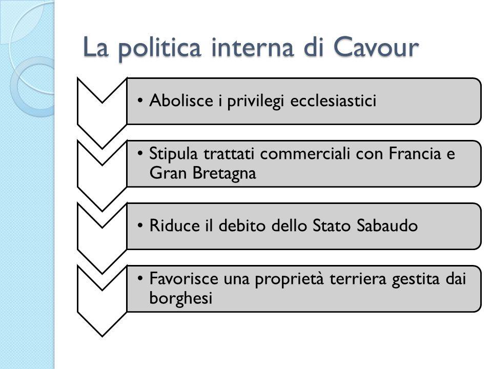 La politica interna di Cavour Abolisce i privilegi ecclesiastici Stipula trattati commerciali con Francia e Gran Bretagna Riduce il debito dello Stato