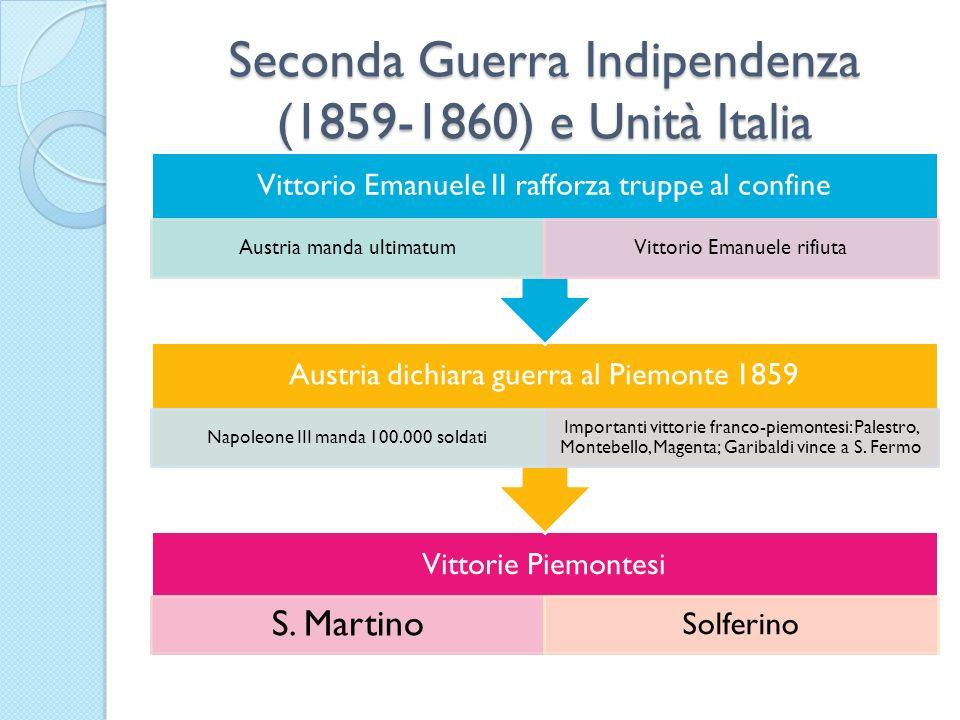 Seconda Guerra Indipendenza (1859-1860) e Unità Italia Vittorie Piemontesi S. Martino Solferino Austria dichiara guerra al Piemonte 1859 Napoleone III