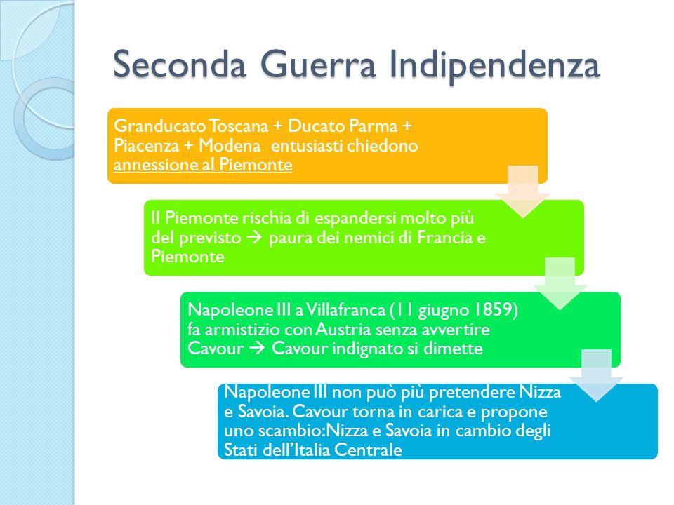 Seconda Guerra Indipendenza Granducato Toscana + Ducato Parma + Piacenza + Modena entusiasti chiedono annessione al Piemonte Il Piemonte rischia di es