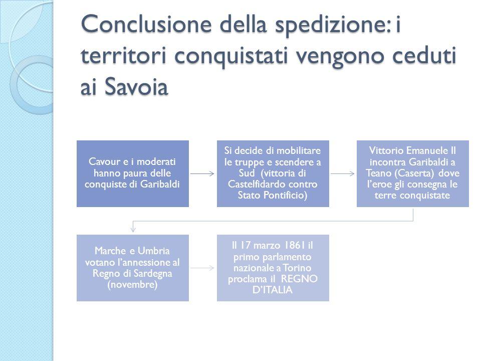 Conclusione della spedizione: i territori conquistati vengono ceduti ai Savoia Cavour e i moderati hanno paura delle conquiste di Garibaldi Si decide