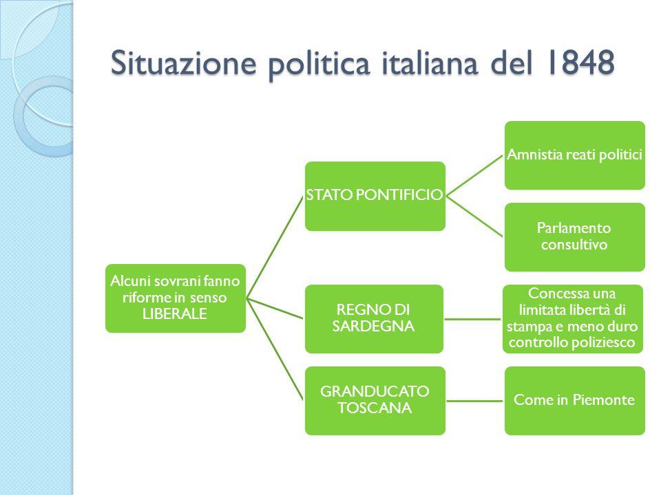 Situazione politica italiana 1848 Nel Regno delle Due Sicilie Ferdinando II invece NON concede niente… Rivolta di Palermo (gennaio 1848) Ferdinando II è costretto a concedere una COSTITUZIONE Anche il Granduca di Toscana concede una COSTITUZIONE (febbraio 1848) Anche Carlo Alberto (Regno di Sardegna) concede lo STATUTO ALBERTINO