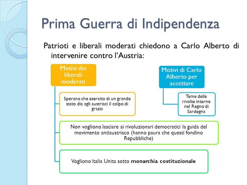 Seconda Guerra Indipendenza (1859-1860) e Unità Italia Vittorie Piemontesi S.
