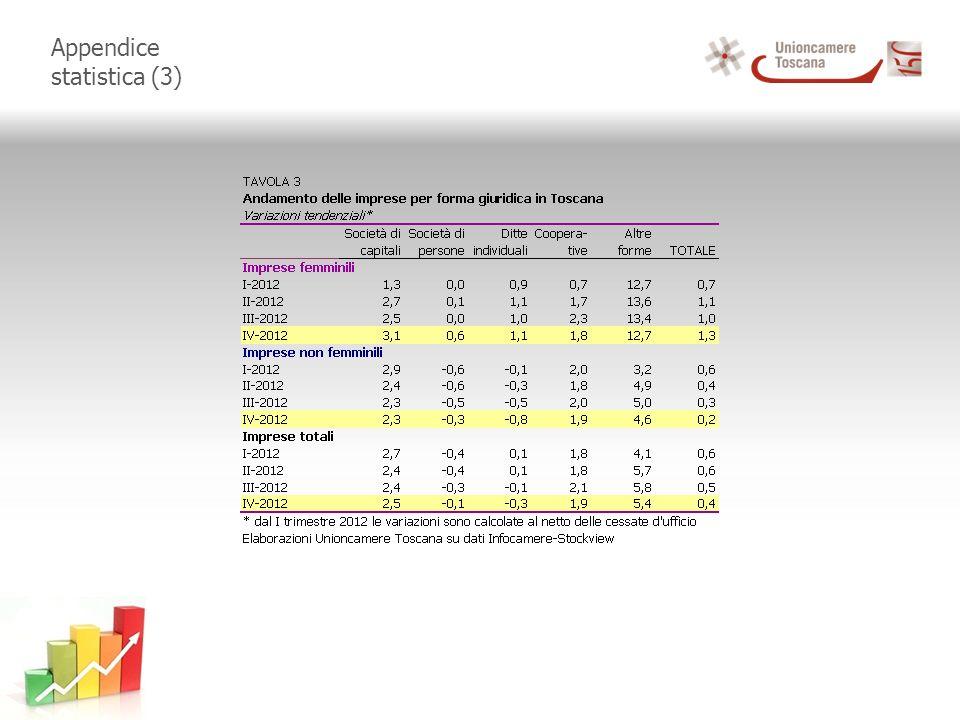 Appendice statistica (3)