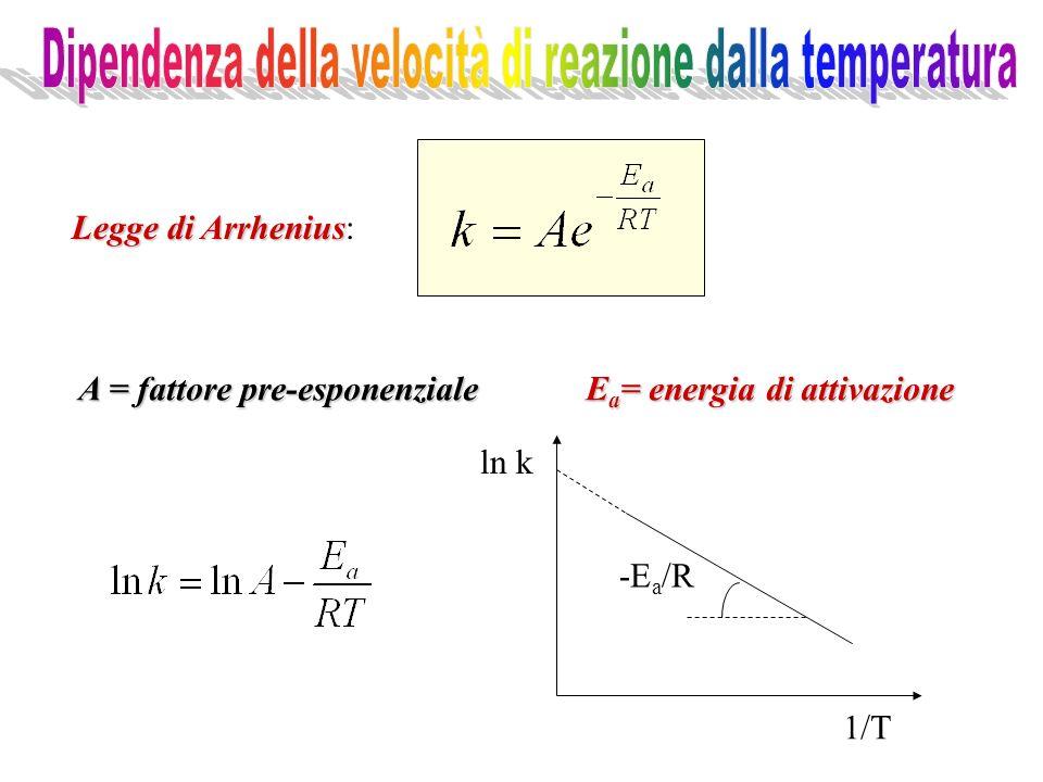 Legge di Arrhenius Legge di Arrhenius: A = fattore pre-esponenzialeE a = energia di attivazione A = fattore pre-esponenziale E a = energia di attivazi