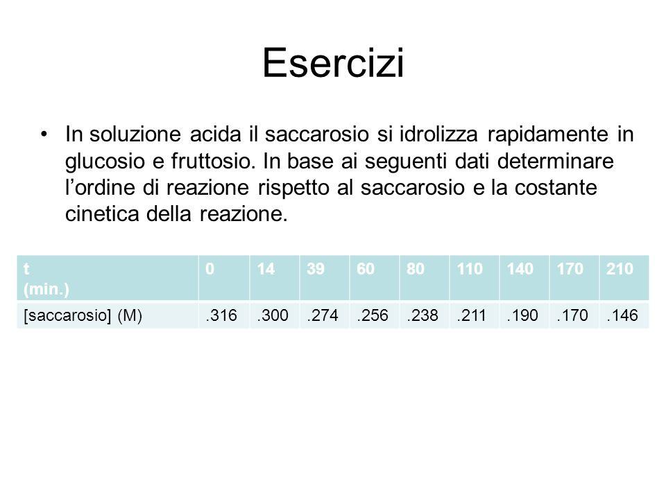 Esercizi In soluzione acida il saccarosio si idrolizza rapidamente in glucosio e fruttosio. In base ai seguenti dati determinare lordine di reazione r