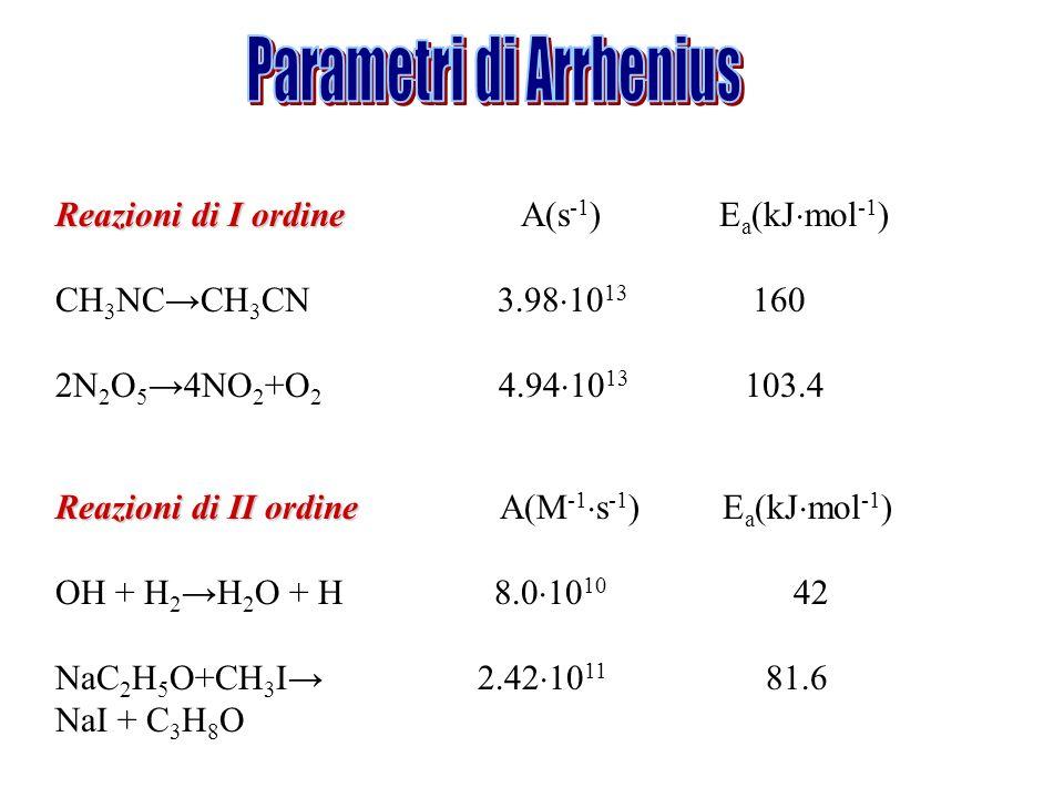 Reazioni di I ordine Reazioni di I ordine A(s -1 ) E a (kJ mol -1 ) CH 3 NCCH 3 CN 3.98 10 13 160 2N 2 O 5 4NO 2 +O 2 4.94 10 13 103.4 Reazioni di II