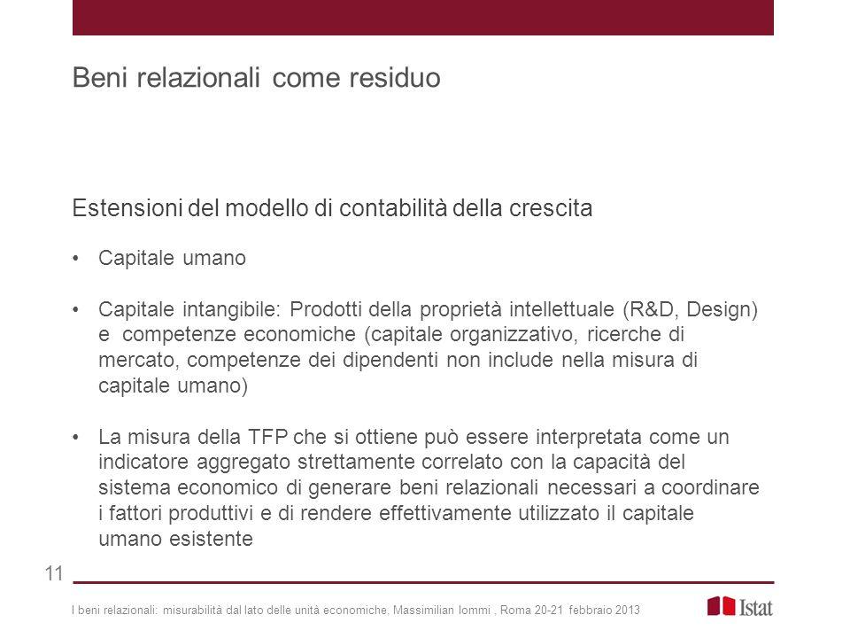 Estensioni del modello di contabilità della crescita Capitale umano Capitale intangibile: Prodotti della proprietà intellettuale (R&D, Design) e compe