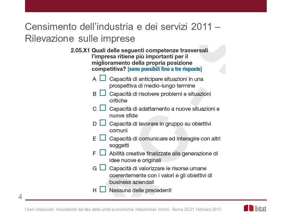 I beni relazionali: misurabilità dal lato delle unità economiche, Massimilian Iommi, Roma 20-21 febbraio 2013 Censimento dellindustria e dei servizi 2011 – Rilevazione sulle imprese 4