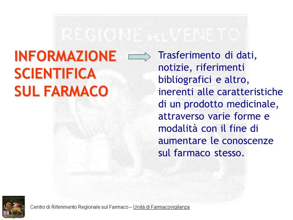 Trasferimento di dati, notizie, riferimenti bibliografici e altro, inerenti alle caratteristiche di un prodotto medicinale, attraverso varie forme e modalità con il fine di aumentare le conoscenze sul farmaco stesso.
