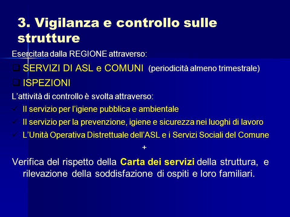 3. Vigilanza e controllo sulle strutture Esercitata dalla REGIONE attraverso: SERVIZI DI ASL e COMUNI (periodicità almeno trimestrale) ISPEZIONI Latti