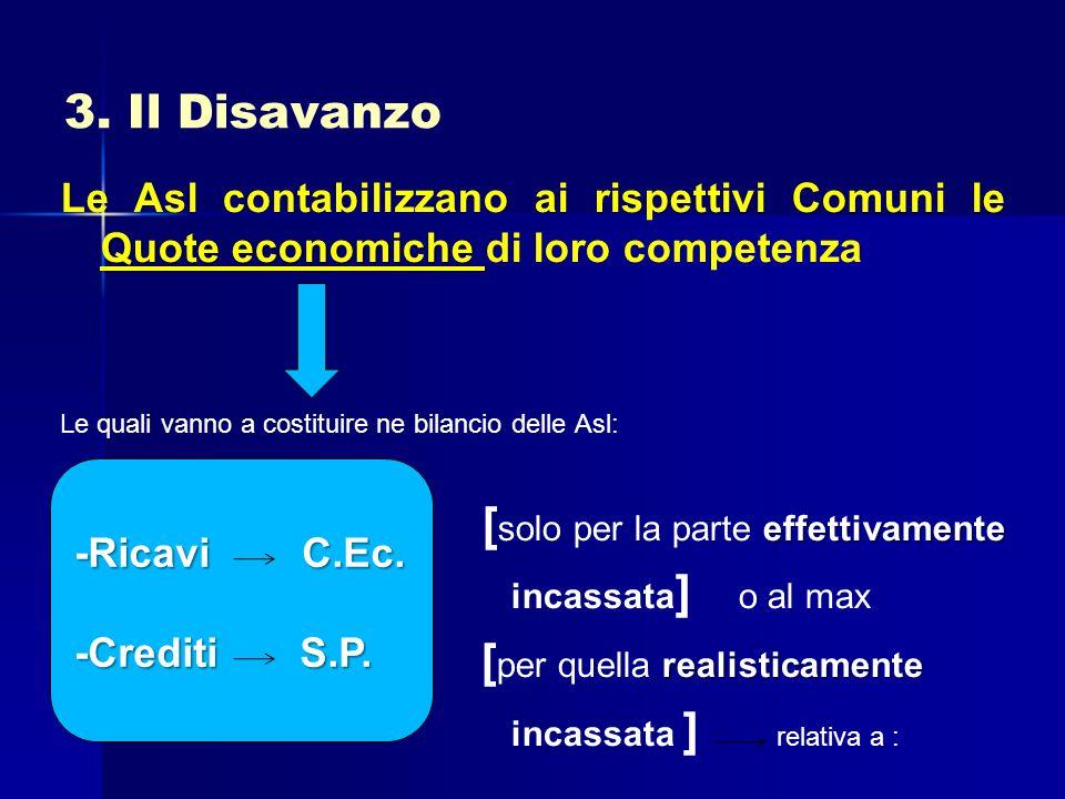 3. Il Disavanzo Quote economiche Le Asl contabilizzano ai rispettivi Comuni le Quote economiche di loro competenza Le quali vanno a costituire ne bila