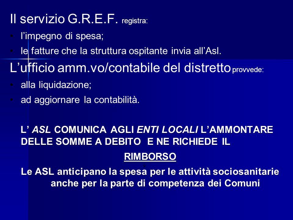 Il servizio G.R.E.F.