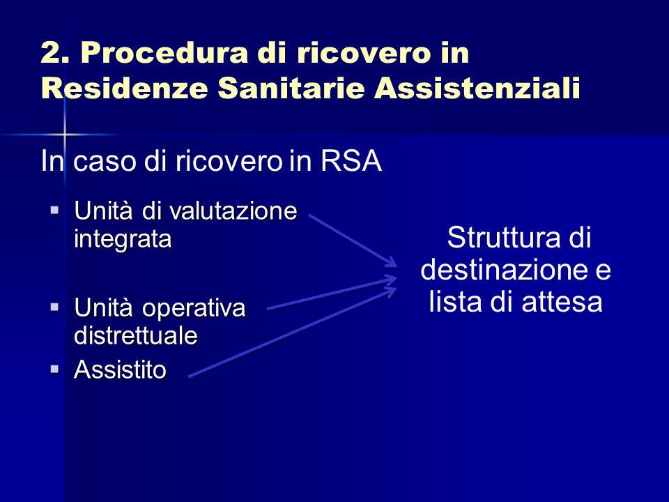 2. Procedura di ricovero in Residenze Sanitarie Assistenziali In caso di ricovero in RSA Unità di valutazione integrata Unità di valutazione integrata