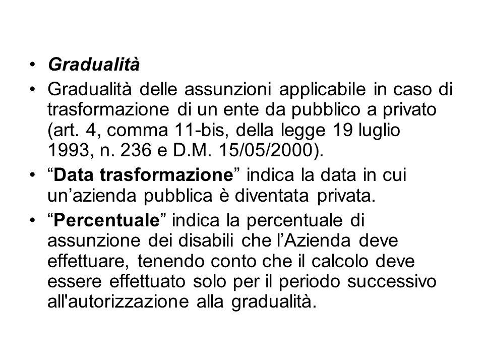 Gradualità Gradualità delle assunzioni applicabile in caso di trasformazione di un ente da pubblico a privato (art. 4, comma 11-bis, della legge 19 lu