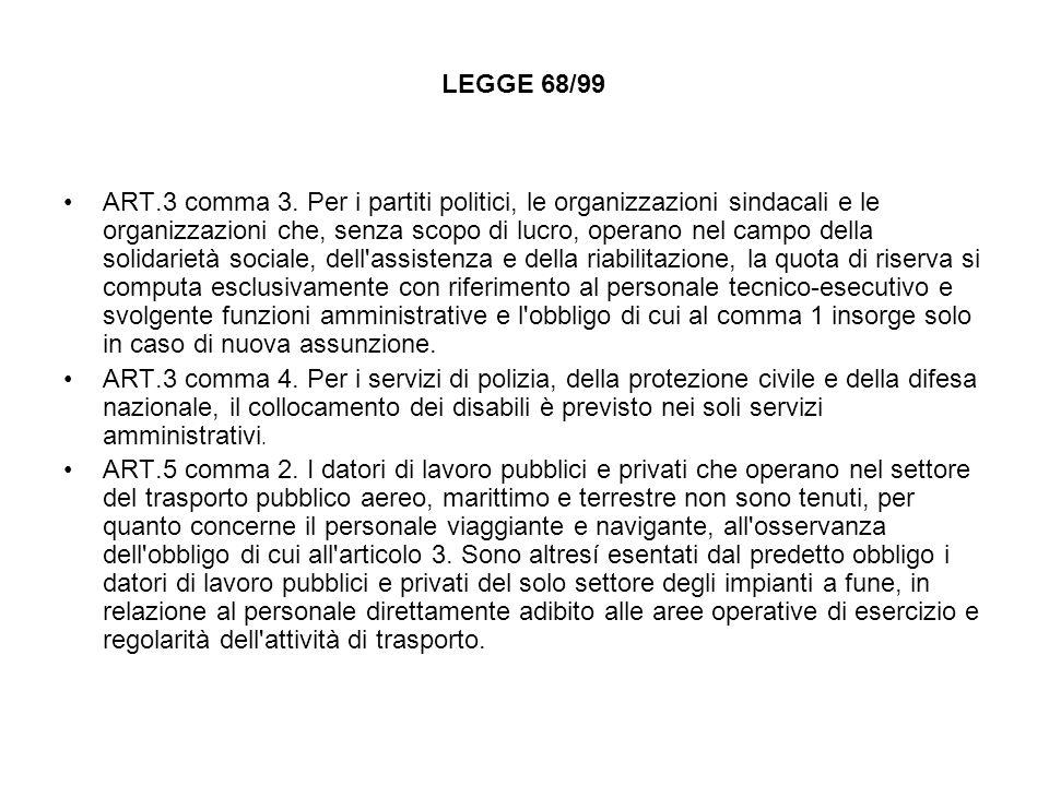 ART.3 comma 3. Per i partiti politici, le organizzazioni sindacali e le organizzazioni che, senza scopo di lucro, operano nel campo della solidarietà