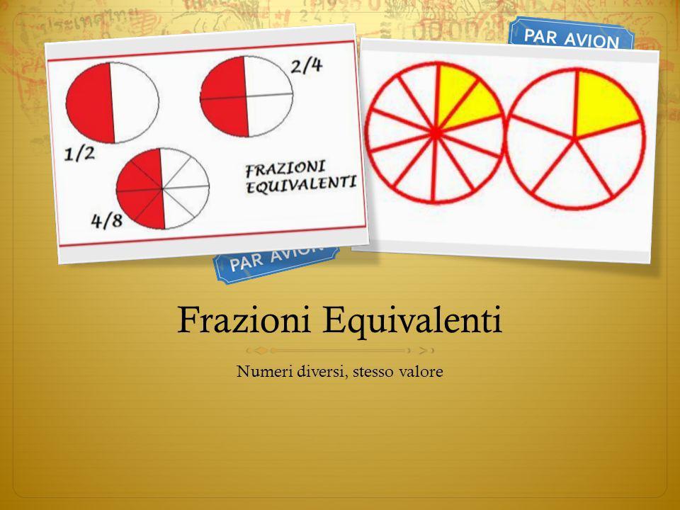 Frazioni Equivalenti Numeri diversi, stesso valore