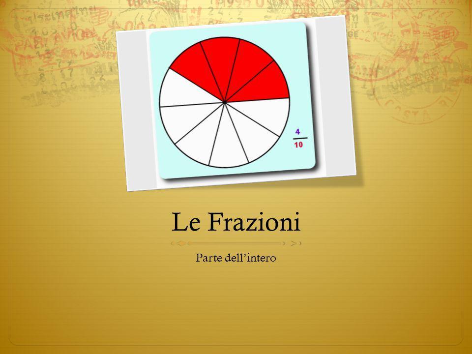 Fine Grazie per aver visto la mia presentazione. Jacopo Perilli