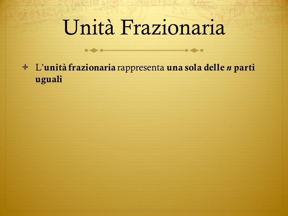 Unità Frazionaria L unità frazionaria rappresenta una sola delle n parti uguali