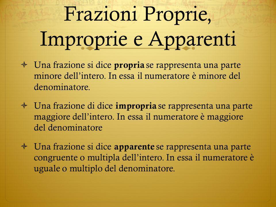 Frazioni Proprie, Improprie e Apparenti Una frazione si dice propria se rappresenta una parte minore dellintero. In essa il numeratore è minore del de
