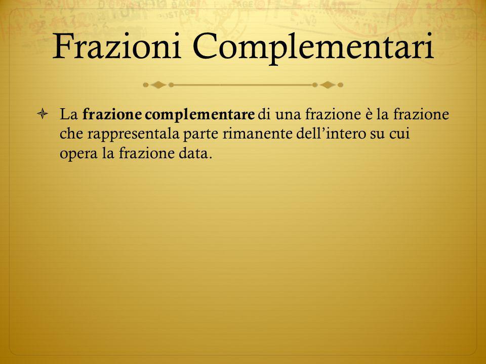 Frazioni Complementari La frazione complementare di una frazione è la frazione che rappresentala parte rimanente dellintero su cui opera la frazione d