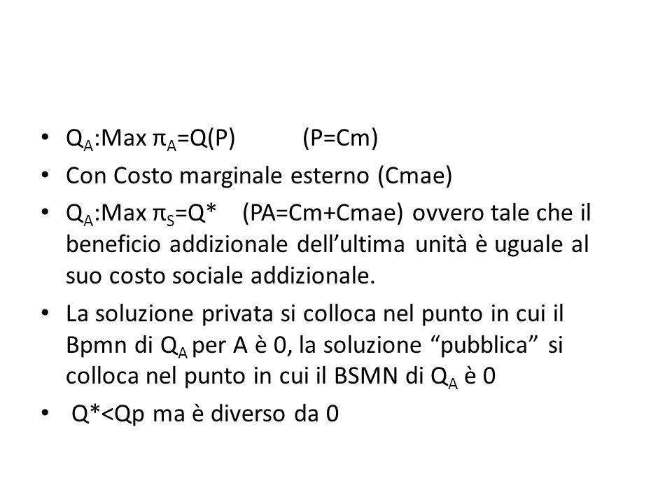 Q A :Max π A =Q(P) (P=Cm) Con Costo marginale esterno (Cmae) Q A :Max π S =Q* (PA=Cm+Cmae) ovvero tale che il beneficio addizionale dellultima unità è uguale al suo costo sociale addizionale.
