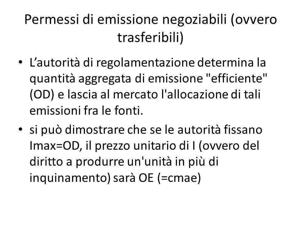 Permessi di emissione negoziabili (ovvero trasferibili) Lautorità di regolamentazione determina la quantità aggregata di emissione efficiente (OD) e lascia al mercato l allocazione di tali emissioni fra le fonti.