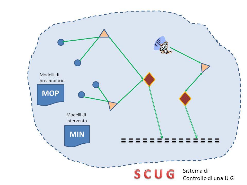 Sistema di Controllo di una U G MOP MIN Modelli di preannuncio Modelli di intervento