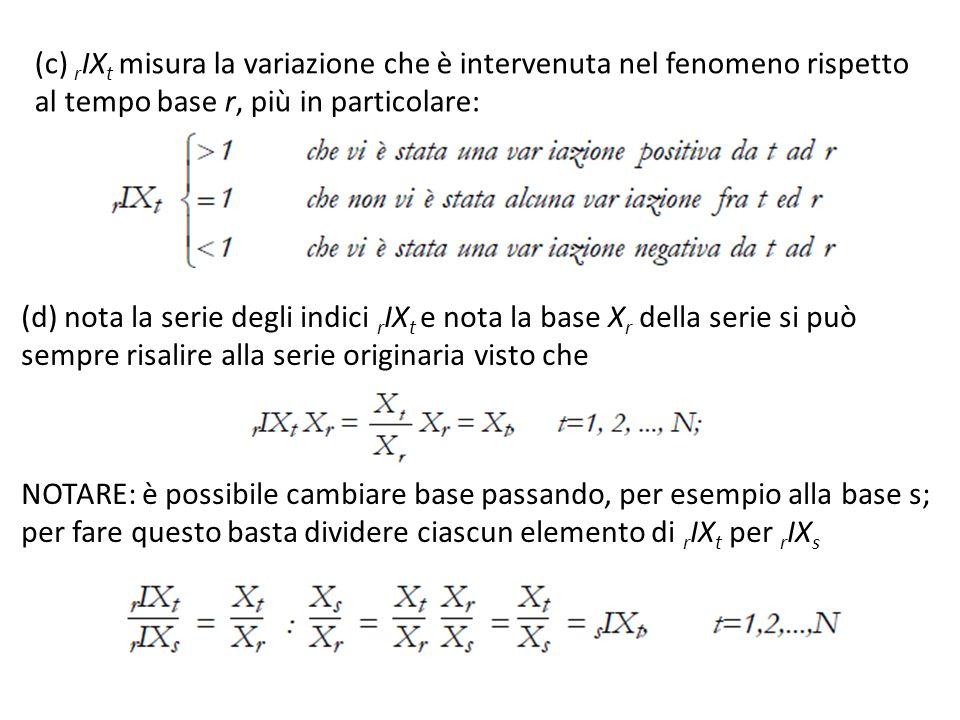 Data la serie X t, t=1,2,...,N, la serie degli indici a base mobile si ottiene dividendo ciascun elemento di X t per quello immediatamente precedente X t -1.