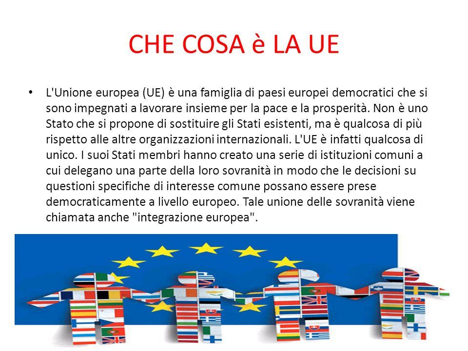 CHE COSA è LA UE L'Unione europea (UE) è una famiglia di paesi europei democratici che si sono impegnati a lavorare insieme per la pace e la prosperit