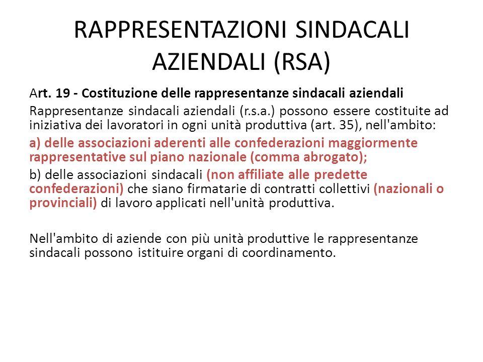 RAPPRESENTAZIONI SINDACALI AZIENDALI (RSA) Art. 19 - Costituzione delle rappresentanze sindacali aziendali Rappresentanze sindacali aziendali (r.s.a.)