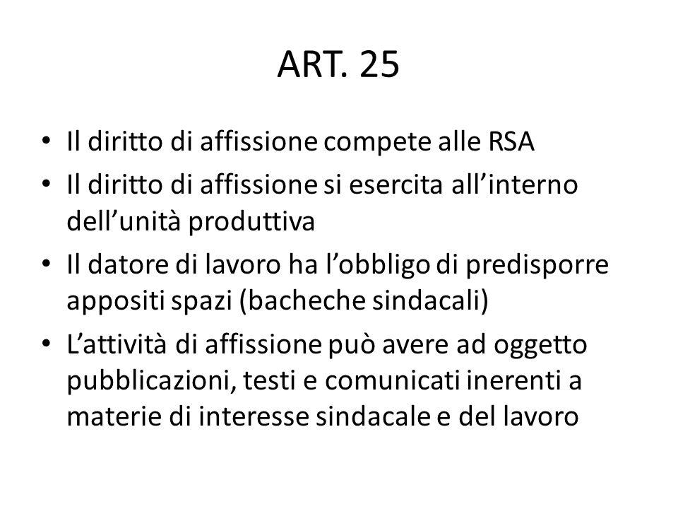 ART. 25 Il diritto di affissione compete alle RSA Il diritto di affissione si esercita allinterno dellunità produttiva Il datore di lavoro ha lobbligo