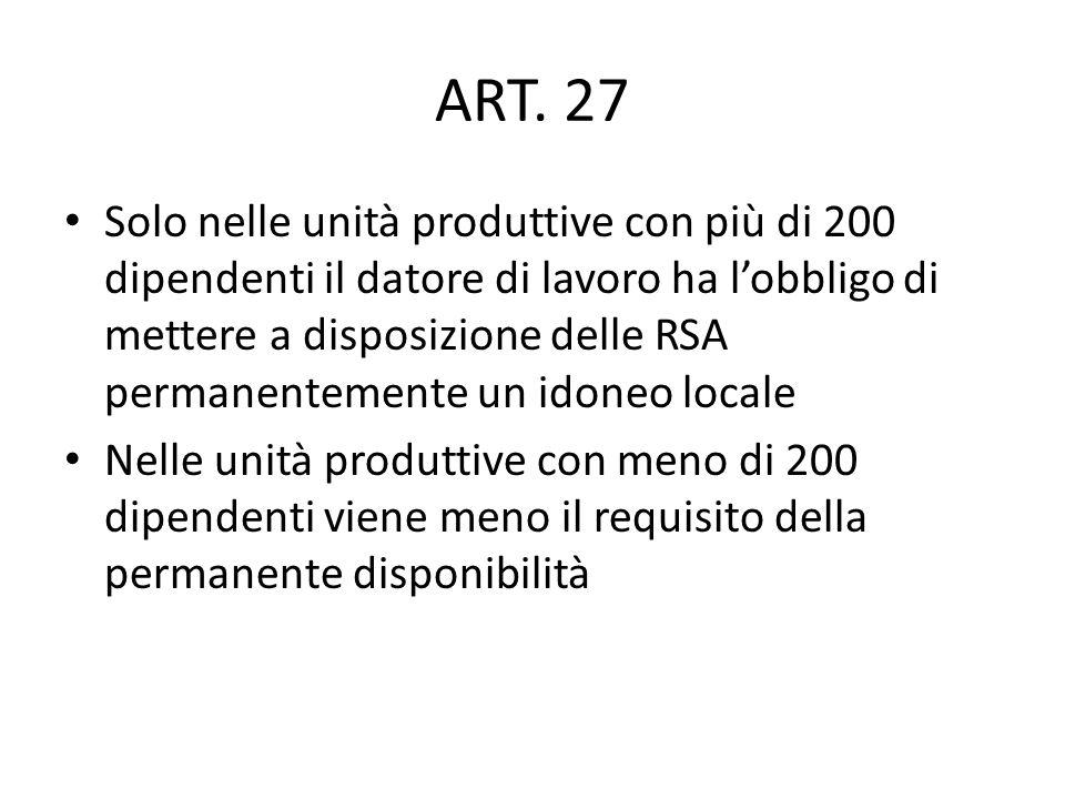 ART. 27 Solo nelle unità produttive con più di 200 dipendenti il datore di lavoro ha lobbligo di mettere a disposizione delle RSA permanentemente un i