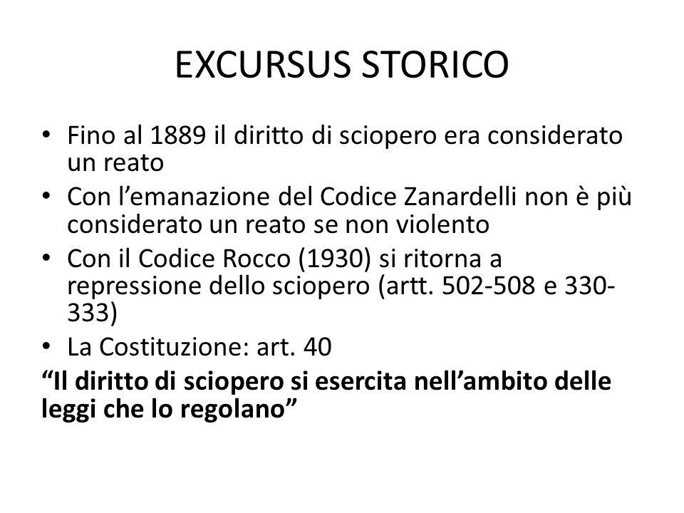EXCURSUS STORICO Fino al 1889 il diritto di sciopero era considerato un reato Con lemanazione del Codice Zanardelli non è più considerato un reato se