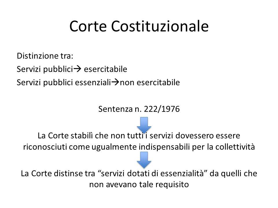 Corte Costituzionale Distinzione tra: Servizi pubblici esercitabile Servizi pubblici essenziali non esercitabile Sentenza n. 222/1976 La Corte stabilì