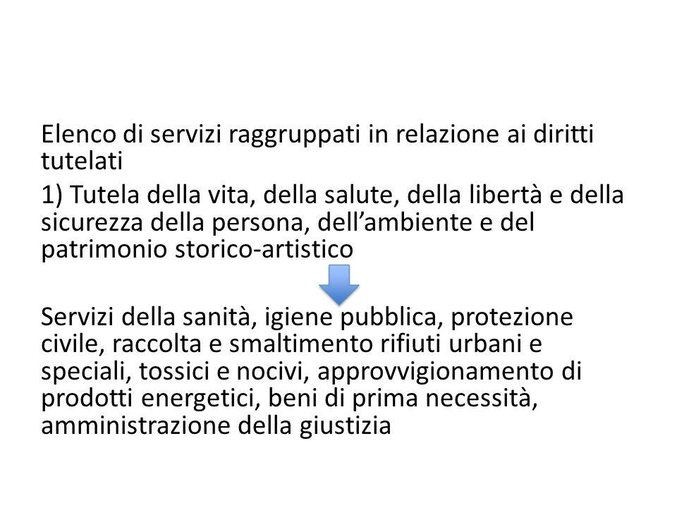 Elenco di servizi raggruppati in relazione ai diritti tutelati 1) Tutela della vita, della salute, della libertà e della sicurezza della persona, dell