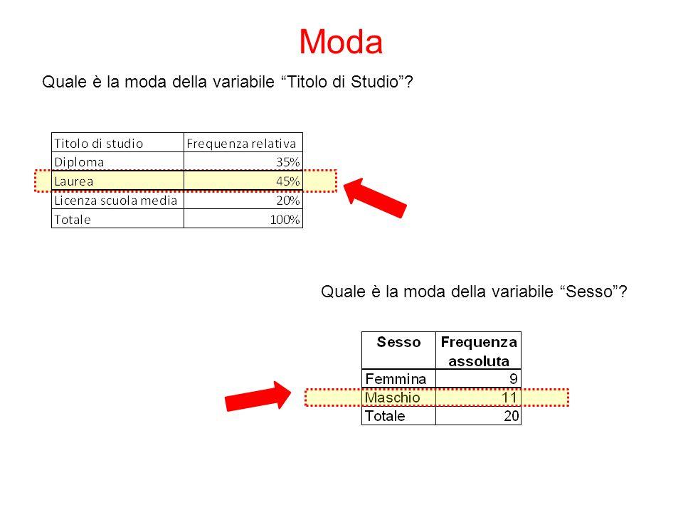 Moda Quale è la moda della variabile Sesso? Quale è la moda della variabile Titolo di Studio?
