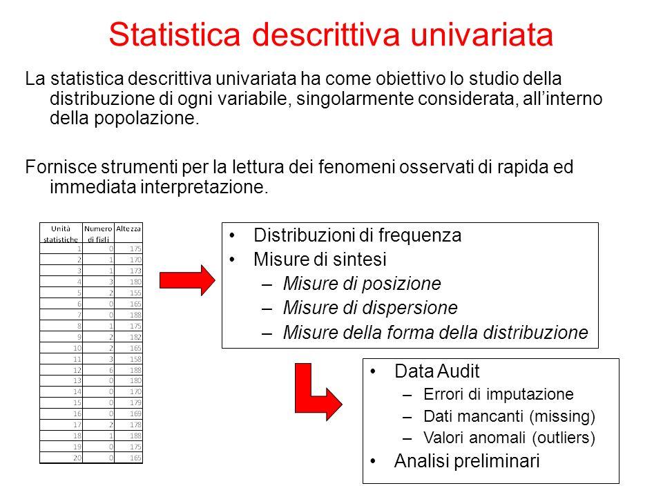 Statistica descrittiva univariata La statistica descrittiva univariata ha come obiettivo lo studio della distribuzione di ogni variabile, singolarment