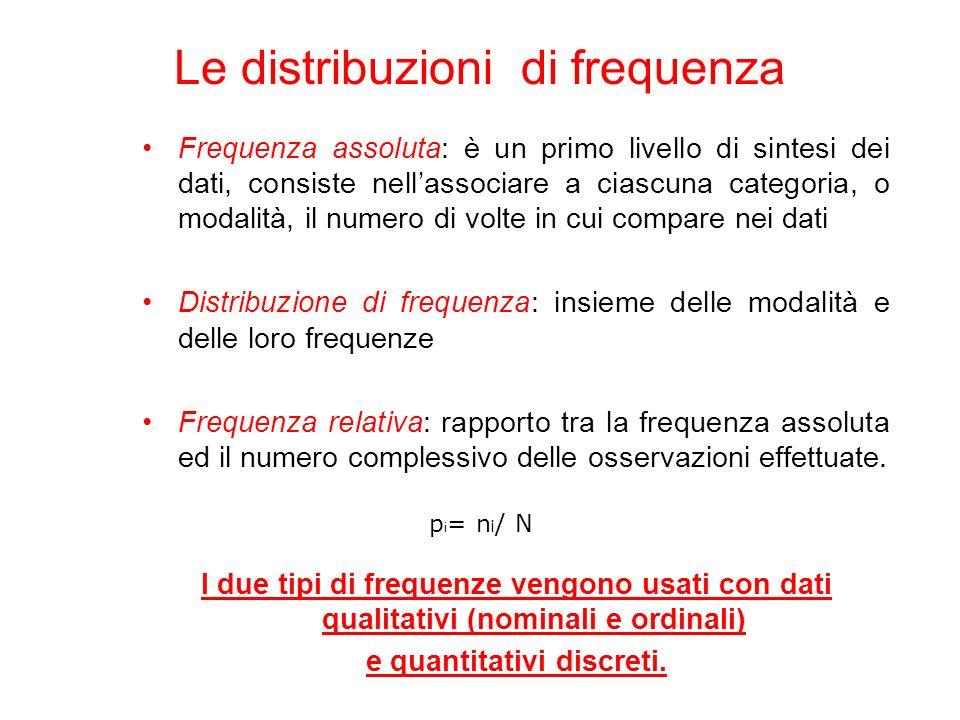 Le distribuzioni di frequenza Frequenza assoluta: è un primo livello di sintesi dei dati, consiste nellassociare a ciascuna categoria, o modalità, il