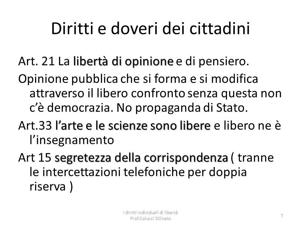 Diritti e doveri dei cittadini libertà di opinione Art.