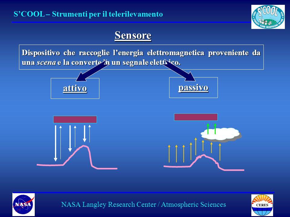 13 NASA Langley Research Center / Atmospheric Sciences Sensore SCOOL – Strumenti per il telerilevamento Dispositivo che raccoglie lenergia elettromagnetica proveniente da una scena e la converte in un segnale elettrico.