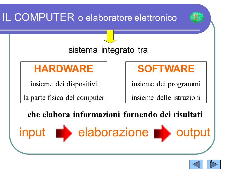 1 Mod. Informatica amica Esperto: prof. G. Sciacca Tutor: prof.